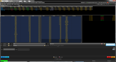 Trading system gui