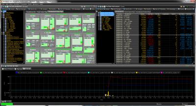 Portfolio Analysis Tool