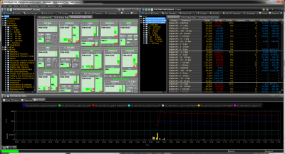 Transaction cost analysis to optimize trading strategies